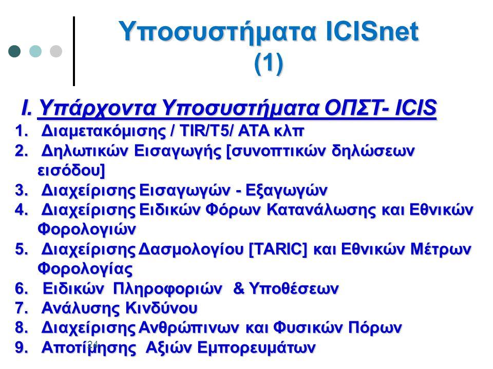 Υποσυστήματα ΙCISnet (1) Ι. Υπάρχοντα Υποσυστήματα ΟΠΣΤ- ICIS Ι. Υπάρχοντα Υποσυστήματα ΟΠΣΤ- ICIS 1. Διαμετακόμισης / TIR/T5/ ATA κλπ 2. Δηλωτικών Ει
