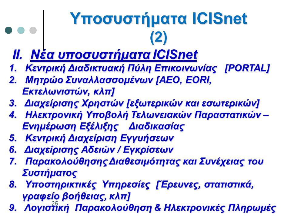Υποσυστήματα ΙCISnet (2) II. Νέα υποσυστήματα ΙCISnet II. Νέα υποσυστήματα ΙCISnet 1. Κεντρική Διαδικτυακή Πύλη Επικοινωνίας [PORTAL] 2. Μητρώο Συναλλ