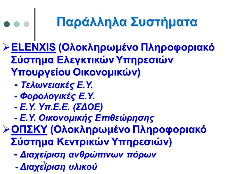 Παράλληλα Συστήματα  ELENXIS (Ολοκληρωμένο Πληροφοριακό Σύστημα Ελεγκτικών Υπηρεσιών Σύστημα Ελεγκτικών Υπηρεσιών Υπουργείου Οικονομικών) Υπουργείου