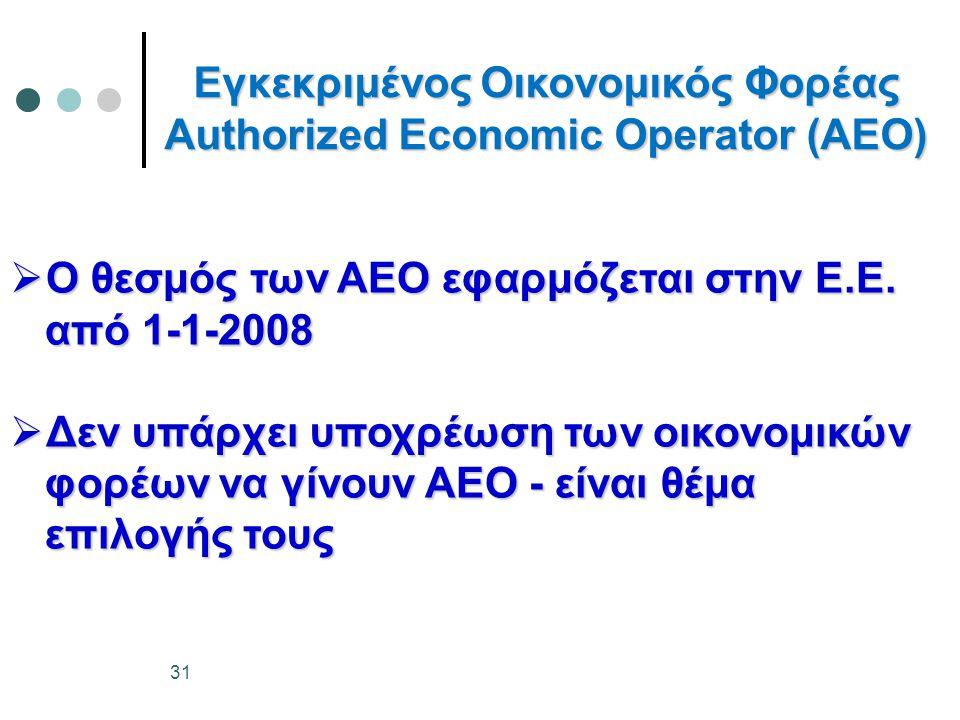 Εγκεκριμένος Οικονομικός Φορέας Authorized Economic Operator (AEO)  Ο θεσμός των ΑΕΟ εφαρμόζεται στην Ε.Ε. από 1-1-2008 από 1-1-2008  Δεν υπάρχει υπ