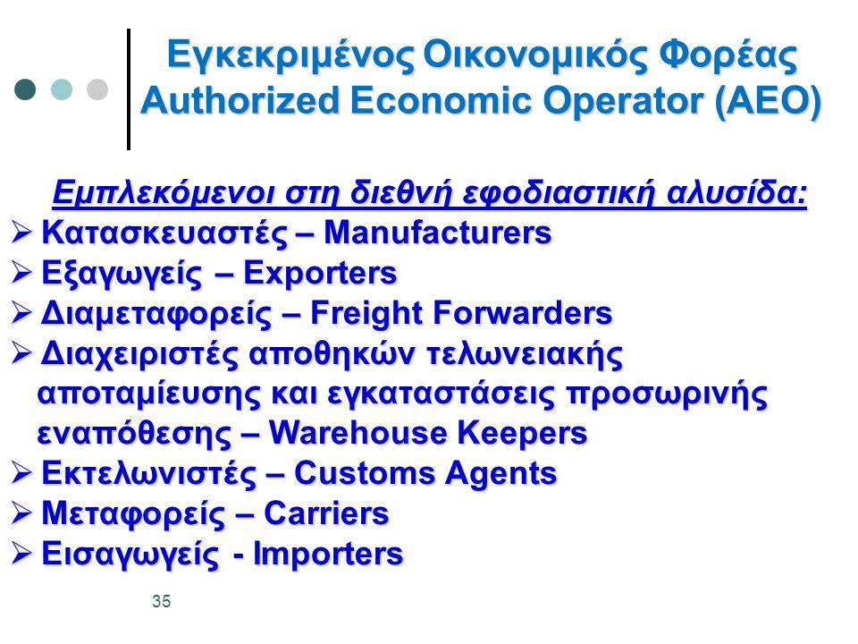 Εγκεκριμένος Οικονομικός Φορέας Authorized Economic Operator (AEO) Εμπλεκόμενοι στη διεθνή εφοδιαστική αλυσίδα:  Κατασκευαστές – Manufacturers  Εξαγωγείς – Exporters  Διαμεταφορείς – Freight Forwarders  Διαχειριστές αποθηκών τελωνειακής αποταμίευσης και εγκαταστάσεις προσωρινής αποταμίευσης και εγκαταστάσεις προσωρινής εναπόθεσης – Warehouse Keepers εναπόθεσης – Warehouse Keepers  Εκτελωνιστές – Customs Agents  Μεταφορείς – Carriers  Εισαγωγείς - Importers 35