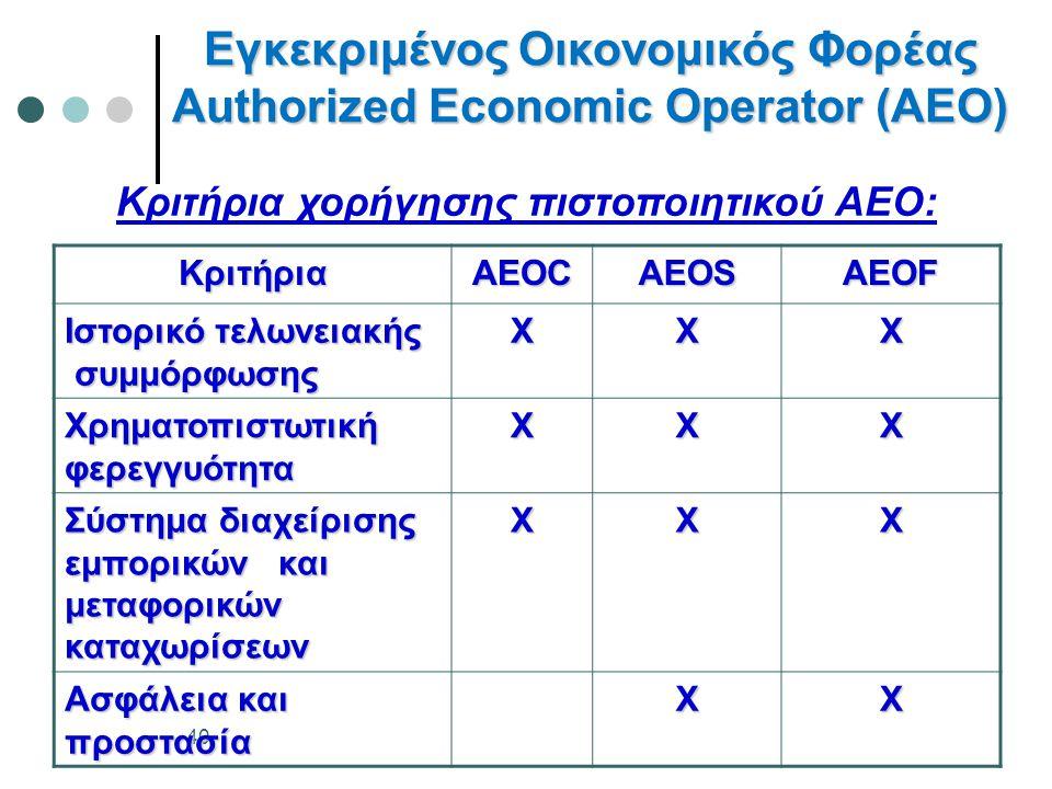 Εγκεκριμένος Οικονομικός Φορέας Authorized Economic Operator (AEO) 40 ΚριτήριαAEOCAEOSAEOF Ιστορικό τελωνειακής συμμόρφωσης συμμόρφωσηςXXX Χρηματοπιστωτική φερεγγυότητα XXX Σύστημα διαχείρισης εμπορικών και μεταφορικών καταχωρίσεων XXX Ασφάλεια και προστασία XX Κριτήρια χορήγησης πιστοποιητικού ΑΕΟ: