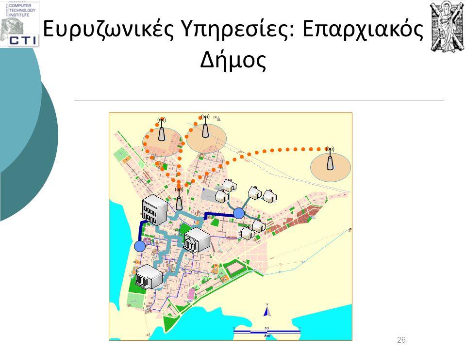 Ευρυζωνικές Υπηρεσίες: Επαρχιακός Δήμος 26