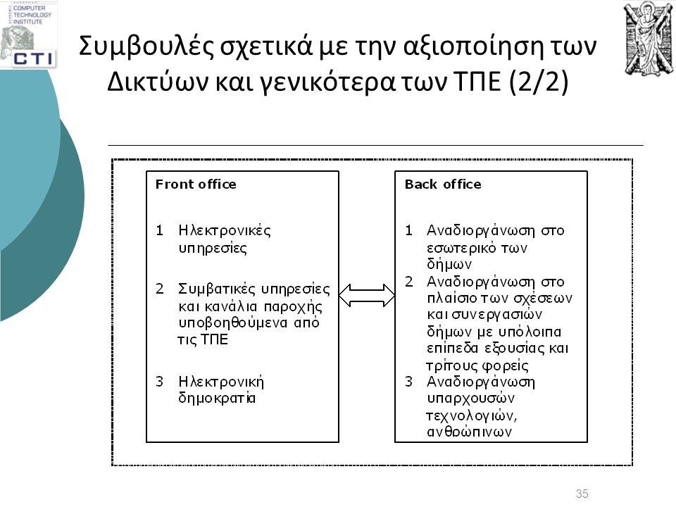 Συμβουλές σχετικά με την αξιοποίηση των Δικτύων και γενικότερα των ΤΠΕ (2/2) 35