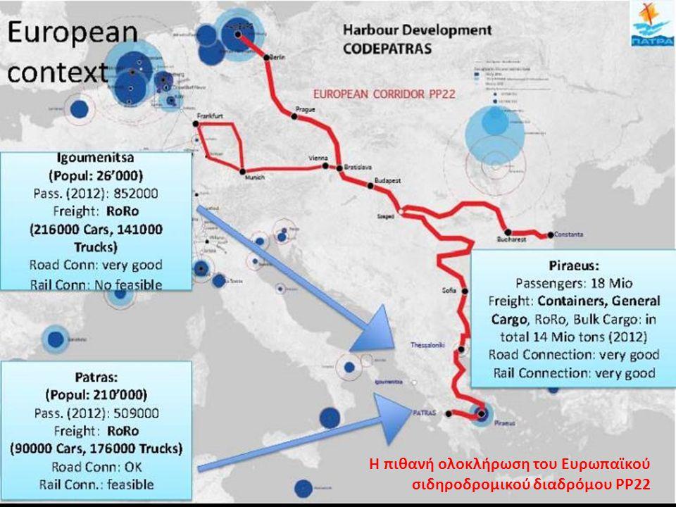 Η πιθανή ολοκλήρωση του Ευρωπαϊκού σιδηροδρομικού διαδρόμου ΡΡ22
