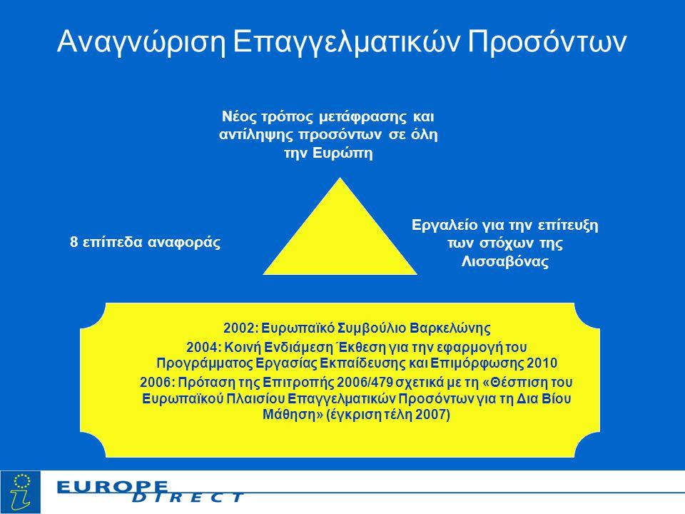 Αναγνώριση Επαγγελματικών Προσόντων Νέος τρόπος μετάφρασης και αντίληψης προσόντων σε όλη την Ευρώπη Εργαλείο για την επίτευξη των στόχων της Λισσαβόνας 8 επίπεδα αναφοράς 2002: Ευρωπαϊκό Συμβούλιο Βαρκελώνης 2004: Κοινή Ενδιάμεση Έκθεση για την εφαρμογή του Προγράμματος Εργασίας Εκπαίδευσης και Επιμόρφωσης 2010 2006: Πρόταση της Επιτροπής 2006/479 σχετικά με τη «Θέσπιση του Ευρωπαϊκού Πλαισίου Επαγγελματικών Προσόντων για τη Δια Βίου Μάθηση» (έγκριση τέλη 2007)