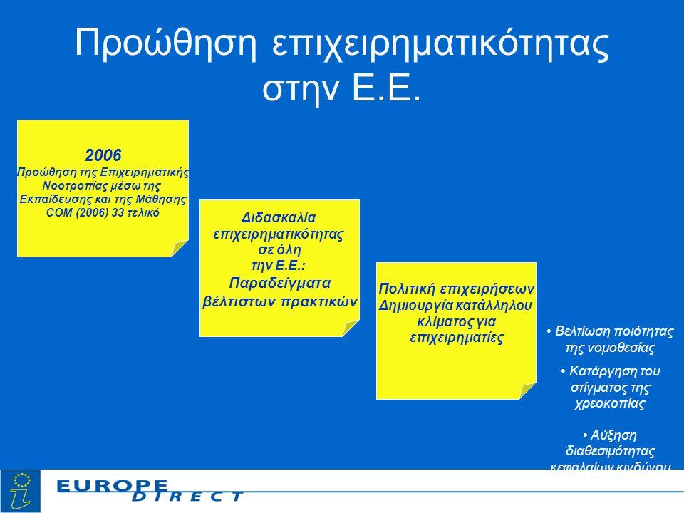 Προώθηση επιχειρηματικότητας στην Ε.Ε.