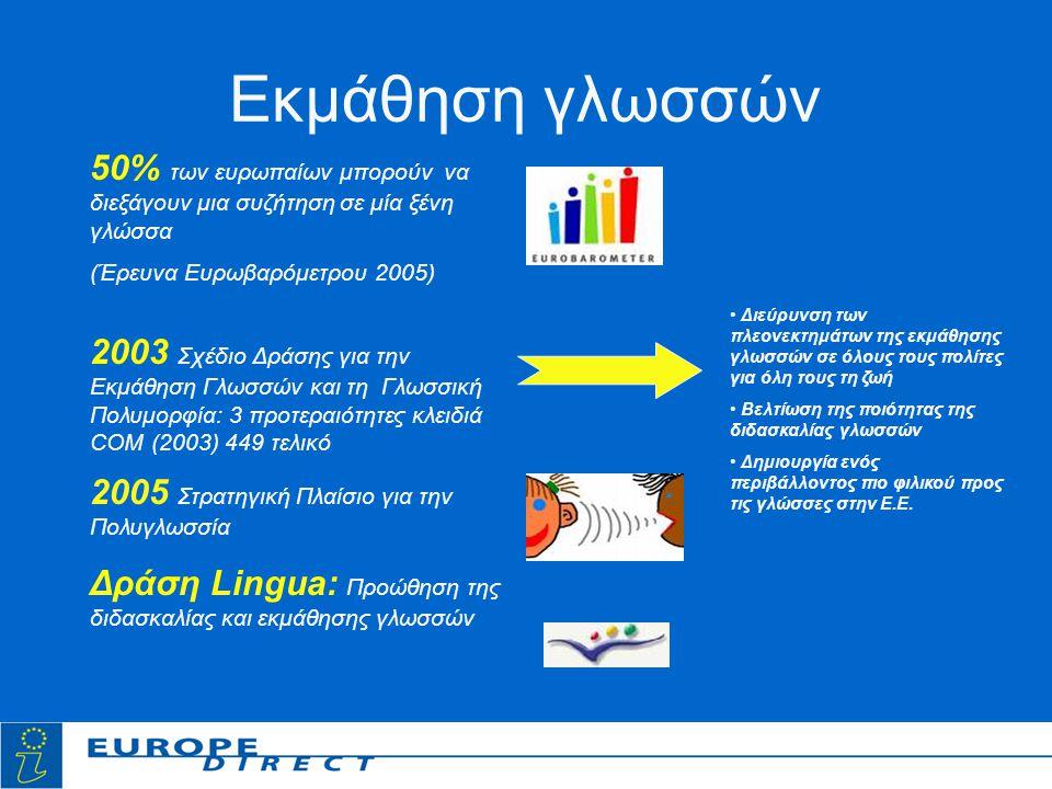 Εκμάθηση γλωσσών 50% των ευρωπαίων μπορούν να διεξάγουν μια συζήτηση σε μία ξένη γλώσσα (Έρευνα Ευρωβαρόμετρου 2005) 2003 Σχέδιο Δράσης για την Εκμάθηση Γλωσσών και τη Γλωσσική Πολυμορφία: 3 προτεραιότητες κλειδιά COM (2003) 449 τελικό • Διεύρυνση των πλεονεκτημάτων της εκμάθησης γλωσσών σε όλους τους πολίτες για όλη τους τη ζωή • Βελτίωση της ποιότητας της διδασκαλίας γλωσσών • Δημιουργία ενός περιβάλλοντος πιο φιλικού προς τις γλώσσες στην Ε.Ε.