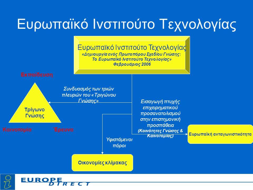 Ευρωπαϊκό Ινστιτούτο Τεχνολογίας «Δημιουργία ενός Πρωτοπόρου Σχεδίου Γνώσης: Το Ευρωπαϊκό Ινστιτούτο Τεχνολογίας» Φεβρουάριος 2006 Τρίγωνο Γνώσης Εκπαίδευση ΈρευναΚαινοτομία Συνδυασμός των τριών πλευρών του «Τριγώνου Γνώσης» Ευρωπαϊκή ανταγωνιστικότητα Εισαγωγή πτυχής επιχειρηματικού προσανατολισμού στην επιστημονική προσπάθεια (Κοινότητες Γνώσης & Καινοτομίας) Οικονομίες κλίμακας Υφιστάμενοι πόροι