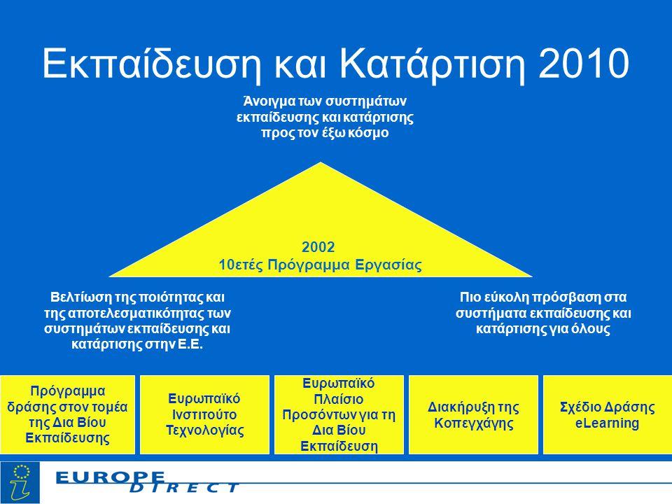 Εκπαίδευση και Κατάρτιση 2010 2002 10ετές Πρόγραμμα Εργασίας Βελτίωση της ποιότητας και της αποτελεσματικότητας των συστημάτων εκπαίδευσης και κατάρτισης στην Ε.Ε.