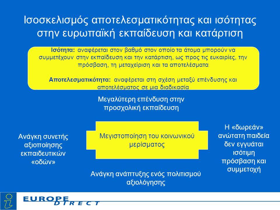 Ισοσκελισμός αποτελεσματικότητας και ισότητας στην ευρωπαϊκή εκπαίδευση και κατάρτιση Ισότητα: αναφέρεται στον βαθμό στον οποίο τα άτομα μπορούν να συμμετέχουν στην εκπαίδευση και την κατάρτιση, ως προς τις ευκαιρίες, την πρόσβαση, τη μεταχείριση και τα αποτελέσματα Αποτελεσματικότητα: αναφέρεται στη σχέση μεταξύ επένδυσης και αποτελέσματος σε μια διαδικασία Μεγιστοποίηση του κοινωνικού μερίσματος Μεγαλύτερη επένδυση στην προσχολική εκπαίδευση Ανάγκη συνετής αξιοποίησης εκπαιδευτικών «οδών» Η «δωρεάν» ανώτατη παιδεία δεν εγγυάται ισότιμη πρόσβαση και συμμετοχή Ανάγκη ανάπτυξης ενός πολιτισμού αξιολόγησης
