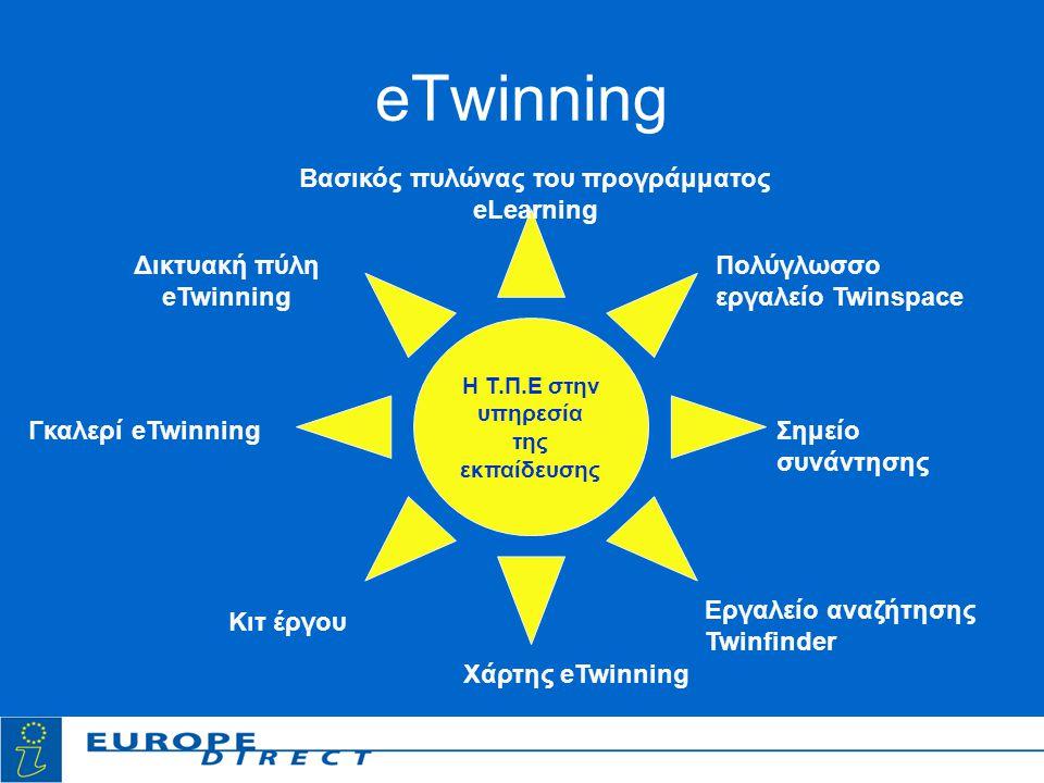 eTwinning Η Τ.Π.Ε στην υπηρεσία της εκπαίδευσης Βασικός πυλώνας του προγράμματος eLearning Δικτυακή πύλη eTwinning Πολύγλωσσο εργαλείο Twinspace Σημείο συνάντησης Εργαλείο αναζήτησης Twinfinder Χάρτης eTwinning Κιτ έργου Γκαλερί eTwinning