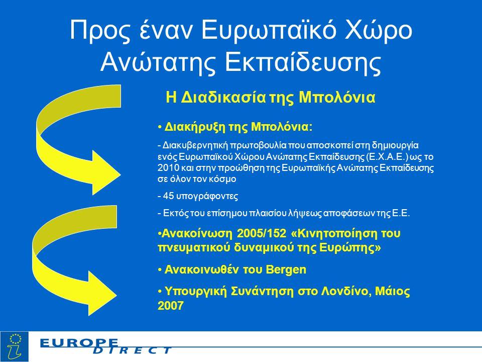 Προς έναν Ευρωπαϊκό Χώρο Ανώτατης Εκπαίδευσης Η Διαδικασία της Μπολόνια • Διακήρυξη της Μπολόνια: - Διακυβερνητική πρωτοβουλία που αποσκοπεί στη δημιουργία ενός Ευρωπαϊκού Χώρου Ανώτατης Εκπαίδευσης (Ε.Χ.Α.Ε.) ως το 2010 και στην προώθηση της Ευρωπαϊκής Ανώτατης Εκπαίδευσης σε όλον τον κόσμο - 45 υπογράφοντες - Εκτός του επίσημου πλαισίου λήψεως αποφάσεων της Ε.Ε.