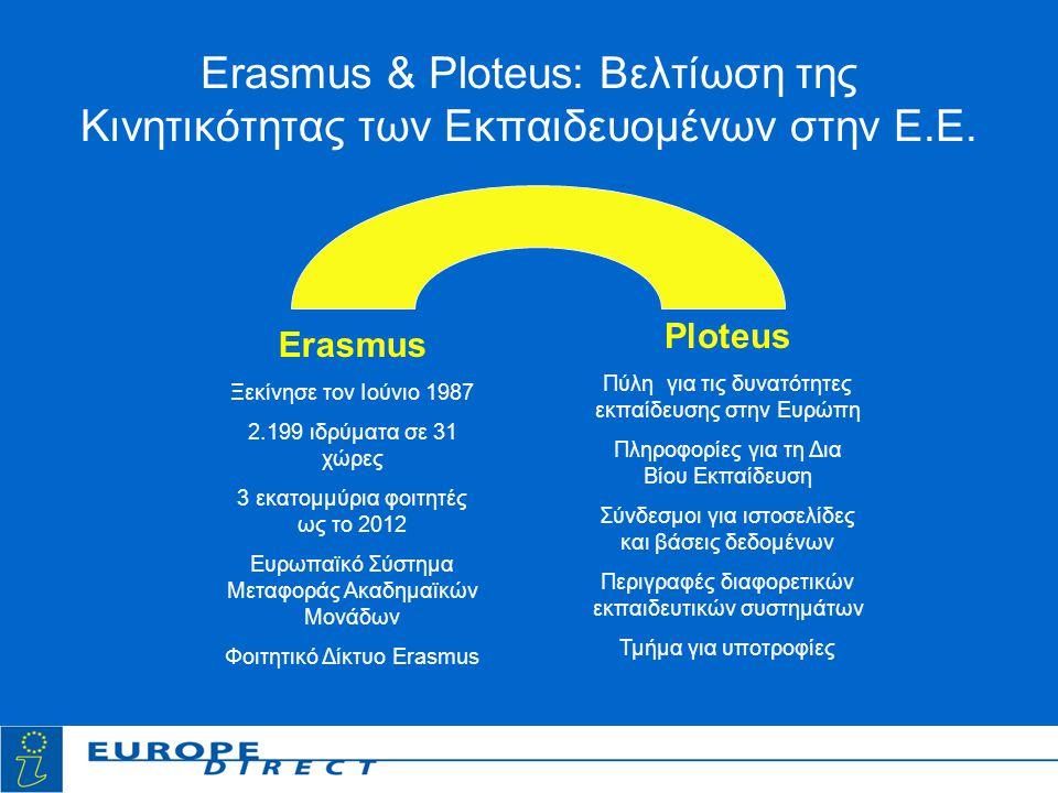 Erasmus & Ploteus: Βελτίωση της Κινητικότητας των Εκπαιδευομένων στην Ε.Ε.