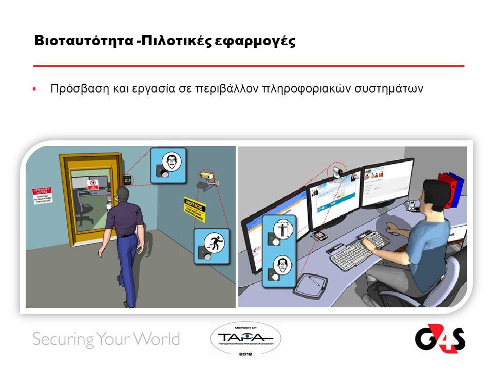 Βιοταυτότητα -Πιλοτικές εφαρμογές  Πρόσβαση και εργασία σε περιβάλλον πληροφοριακών συστημάτων