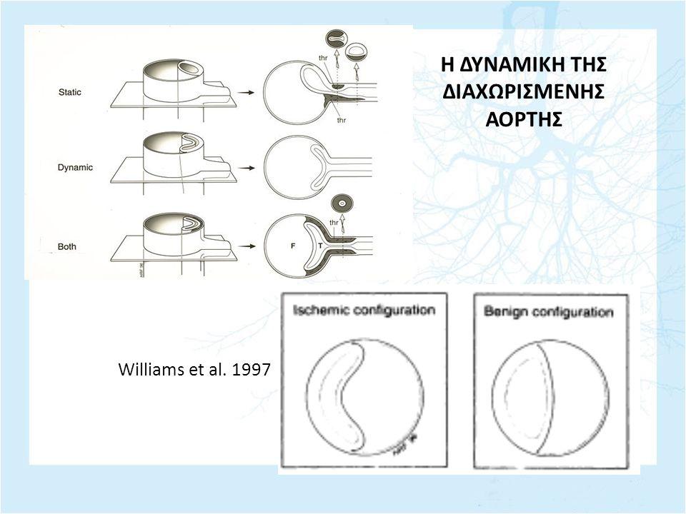 Η ΔΥΝΑΜΙΚΗ ΤΗΣ ΔΙΑΧΩΡΙΣΜΕΝΗΣ ΑΟΡΤΗΣ Williams et al. 1997