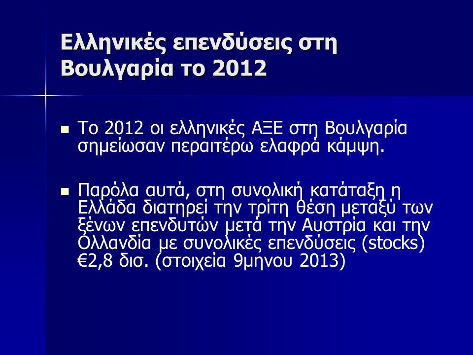 Ελληνικές επενδύσεις στη Βουλγαρία το 2012  Το 2012 οι ελληνικές ΑΞΕ στη Βουλγαρία σημείωσαν περαιτέρω ελαφρά κάμψη.  Παρόλα αυτά, στη συνολική κατά