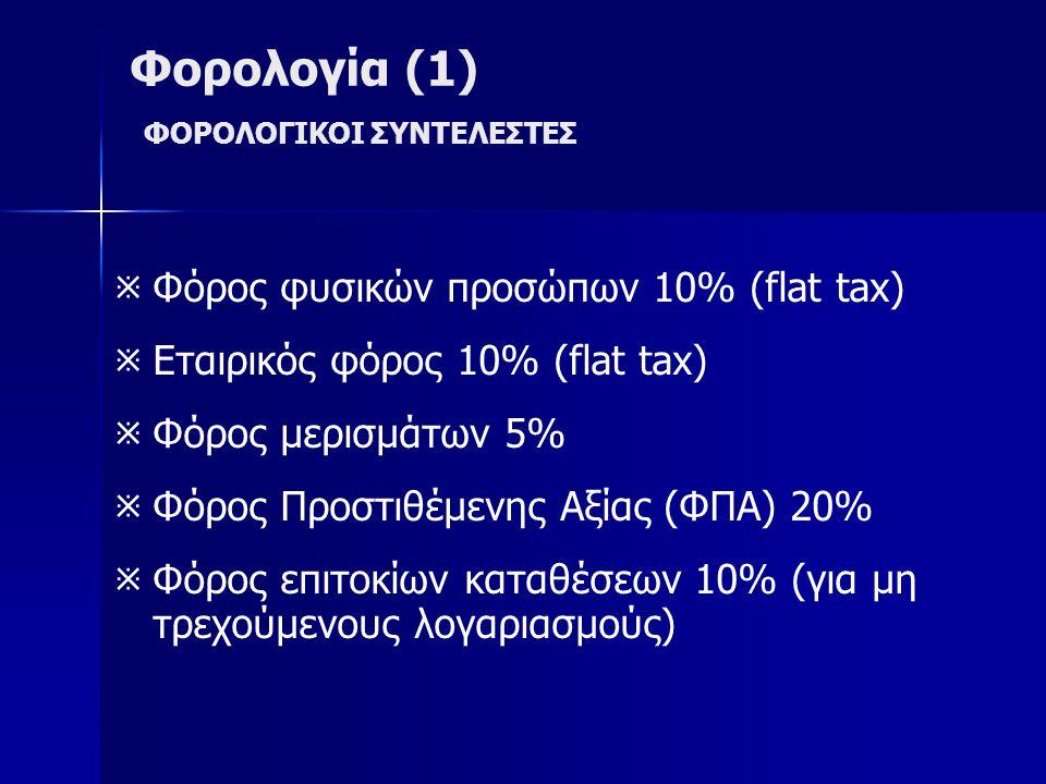 Φορολογία (1) ΦΟΡΟΛΟΓΙΚΟΙ ΣΥΝΤΕΛΕΣΤΕΣ   Φόρος φυσικών προσώπων 10% (flat tax)   Εταιρικός φόρος 10% (flat tax)   Φόρος μερισμάτων 5%   Φόρος Π