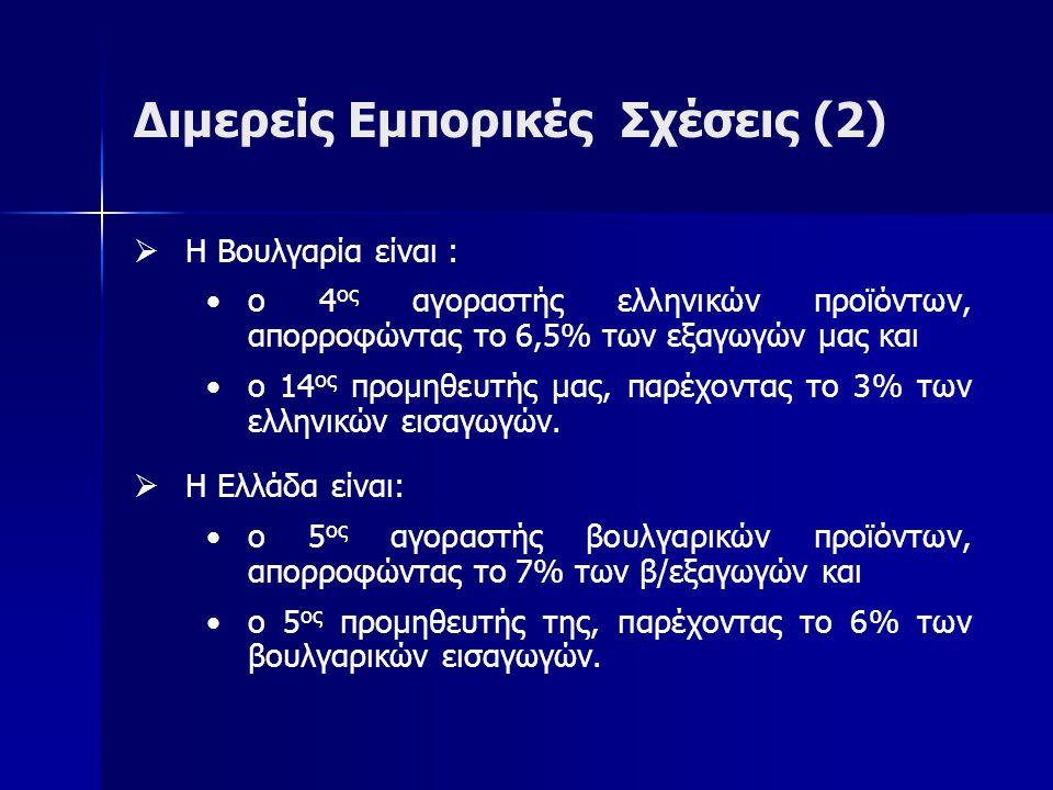Διμερείς Εμπορικές Σχέσεις (2)   Η Βουλγαρία είναι : • •ο 4 ος αγοραστής ελληνικών προϊόντων, απορροφώντας το 6,5% των εξαγωγών μας και • •ο 14 ος π