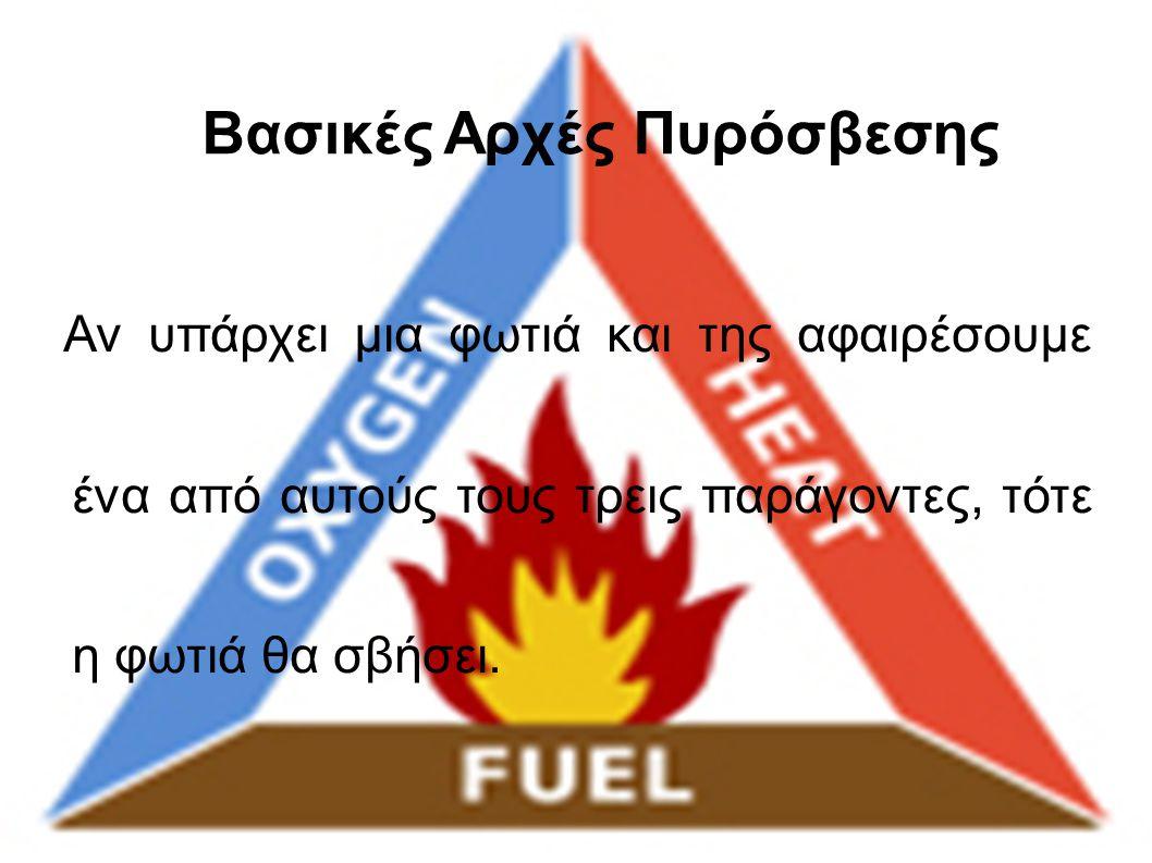 Βασικές Αρχές Πυρόσβεσης Αν υπάρχει μια φωτιά και της αφαιρέσουμε ένα από αυτούς τους τρεις παράγοντες, τότε η φωτιά θα σβήσει.