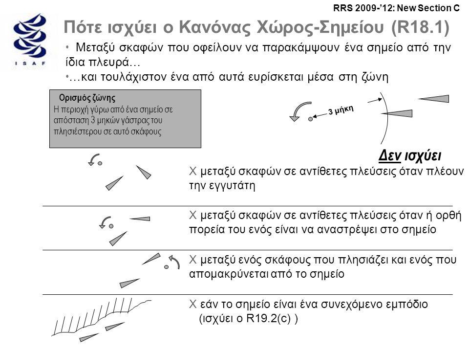 RRS 2009-'12: New Section C 3 μήκη Πότε ισχύει ο Κανόνας Χώρος-Σημείου (R18.1) • Μεταξύ σκαφών που οφείλουν να παρακάμψουν ένα σημείο από την ίδια πλευρά… • …και τουλάχιστον ένα από αυτά ευρίσκεται μέσα στη ζώνη Ορισμός ζώνης Η περιοχή γύρω από ένα σημείο σε απόσταση 3 μηκών γάστρας του πλησιέστερου σε αυτό σκάφους Δεν ισχύει X μεταξύ σκαφών σε αντίθετες πλεύσεις όταν πλέουν την εγγυτάτη X μεταξύ σκαφών σε αντίθετες πλεύσεις όταν ή ορθή πορεία του ενός είναι να αναστρέψει στο σημείο X μεταξύ ενός σκάφους που πλησιάζει και ενός που απομακρύνεται από το σημείο X εάν το σημείο είναι ένα συνεχόμενο εμπόδιο (ισχύει ο R19.2(c) )