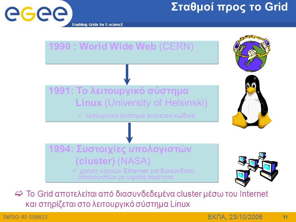 Enabling Grids for E-sciencE INFSO-RI-508833 ΕΚΠΑ, 23/10/2006 11 Σταθμοί προς το Grid 1990 : World Wide Web (CERN) 1991: Το λειτουργικό σύστημα Linux