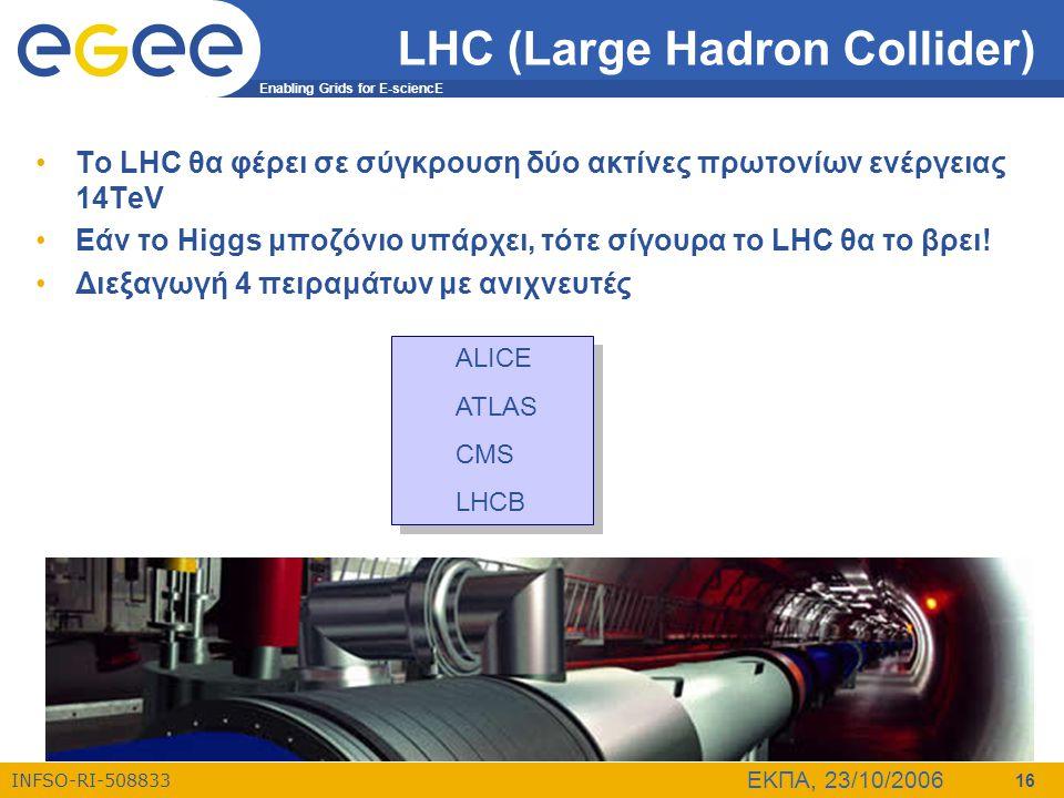 Enabling Grids for E-sciencE INFSO-RI-508833 ΕΚΠΑ, 23/10/2006 16 LHC (Large Hadron Collider) •Το LHC θα φέρει σε σύγκρουση δύο ακτίνες πρωτονίων ενέργ