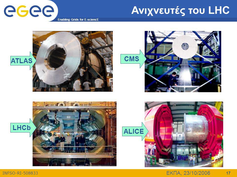 Enabling Grids for E-sciencE INFSO-RI-508833 ΕΚΠΑ, 23/10/2006 17 ATLAS ALICE CMS LHCb Ανιχνευτές του LHC