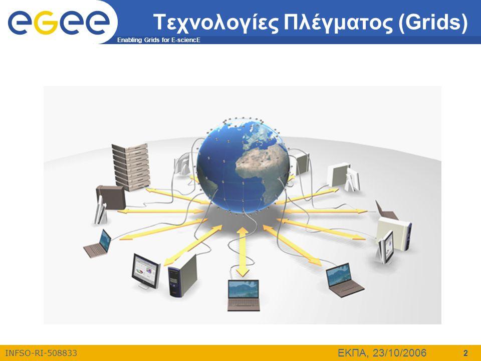 Enabling Grids for E-sciencE INFSO-RI-508833 ΕΚΠΑ, 23/10/2006 2 Τεχνολογίες Πλέγματος (Grids)