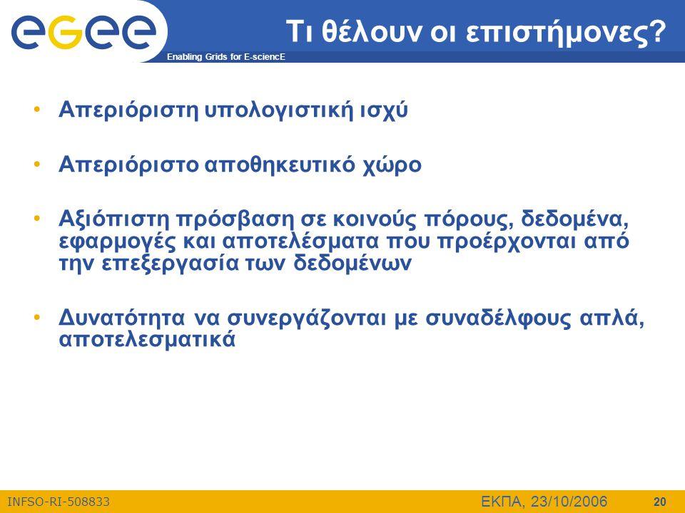 Enabling Grids for E-sciencE INFSO-RI-508833 ΕΚΠΑ, 23/10/2006 20 Τι θέλουν οι επιστήμονες? •Απεριόριστη υπολογιστική ισχύ •Απεριόριστο αποθηκευτικό χώ