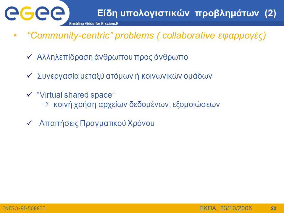 "Enabling Grids for E-sciencE INFSO-RI-508833 ΕΚΠΑ, 23/10/2006 22 Είδη υπολογιστικών προβλημάτων (2) • ""Community-centric"" problems ( collaborative εφα"
