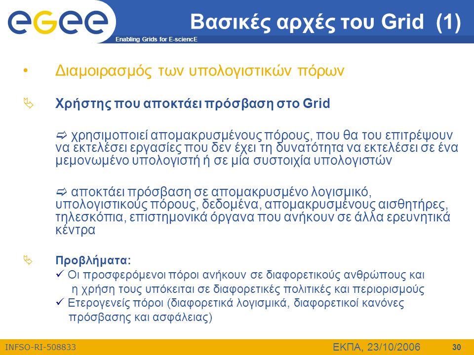 Enabling Grids for E-sciencE INFSO-RI-508833 ΕΚΠΑ, 23/10/2006 30 Βασικές αρχές του Grid (1) •Διαμοιρασμός των υπολογιστικών πόρων  Χρήστης που αποκτά