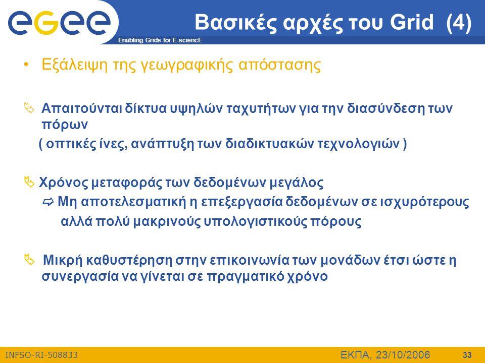 Enabling Grids for E-sciencE INFSO-RI-508833 ΕΚΠΑ, 23/10/2006 33 Βασικές αρχές του Grid (4) •Εξάλειψη της γεωγραφικής απόστασης  Απαιτούνται δίκτυα υ