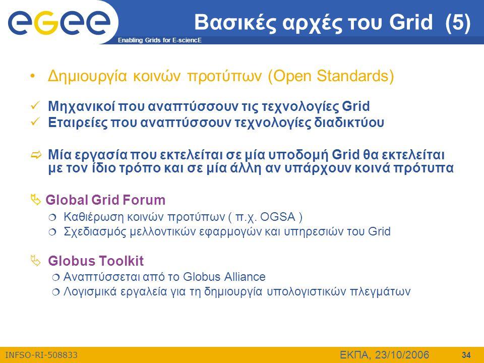 Enabling Grids for E-sciencE INFSO-RI-508833 ΕΚΠΑ, 23/10/2006 34 Βασικές αρχές του Grid (5) •Δημιουργία κοινών προτύπων (Open Standards)  Μηχανικοί π