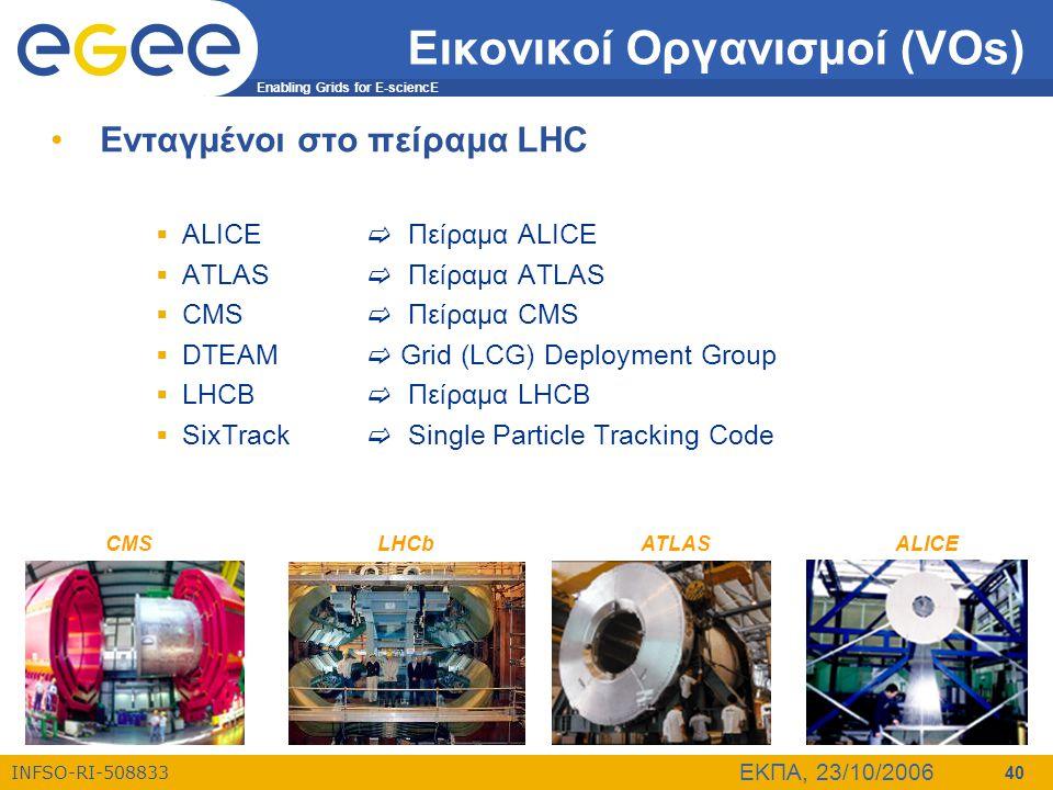 Enabling Grids for E-sciencE INFSO-RI-508833 ΕΚΠΑ, 23/10/2006 40 Εικονικοί Οργανισμοί (VOs) • Ενταγμένοι στο πείραμα LHC  ALICE  Πείραμα ALICE  ATL