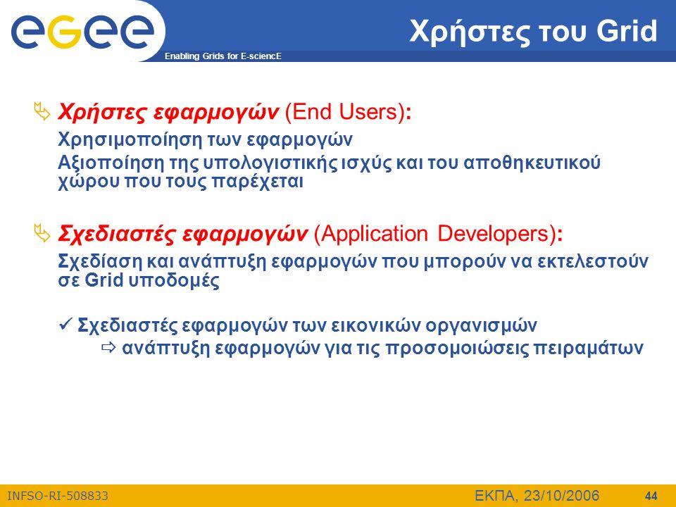 Enabling Grids for E-sciencE INFSO-RI-508833 ΕΚΠΑ, 23/10/2006 44 Χρήστες του Grid  Χρήστες εφαρμογών (End Users): Χρησιμοποίηση των εφαρμογών Αξιοποί