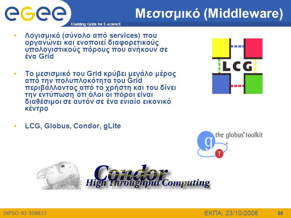 Enabling Grids for E-sciencE INFSO-RI-508833 ΕΚΠΑ, 23/10/2006 56 Μεσισμικό (Middleware) •Λογισμικό (σύνολο από services) που οργανώνει και ενοποιεί δι
