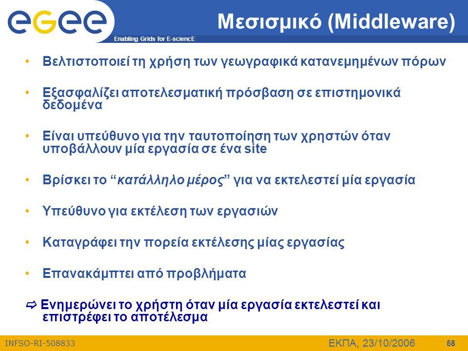 Enabling Grids for E-sciencE INFSO-RI-508833 ΕΚΠΑ, 23/10/2006 58 Μεσισμικό (Middleware) •Βελτιστοποιεί τη χρήση των γεωγραφικά κατανεμημένων πόρων •Εξ