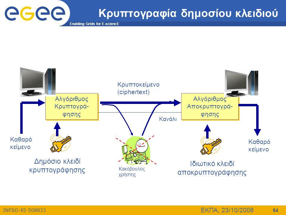 Enabling Grids for E-sciencE INFSO-RI-508833 ΕΚΠΑ, 23/10/2006 64 Κρυπτογραφία δημοσίου κλειδιού Αλγόριθμος Κρυπτογρά- φησης Αλγόριθμος Αποκρυπτογρά- φ