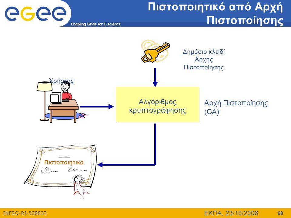 Enabling Grids for E-sciencE INFSO-RI-508833 ΕΚΠΑ, 23/10/2006 68 Πιστοποιητικό από Αρχή Πιστοποίησης Αλγόριθμος κρυπτογράφησης Πιστοποιητικό Δημόσιο κ