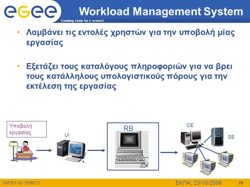 Enabling Grids for E-sciencE INFSO-RI-508833 ΕΚΠΑ, 23/10/2006 70 Workload Management System •Λαμβάνει τις εντολές χρηστών για την υποβολή μίας εργασία