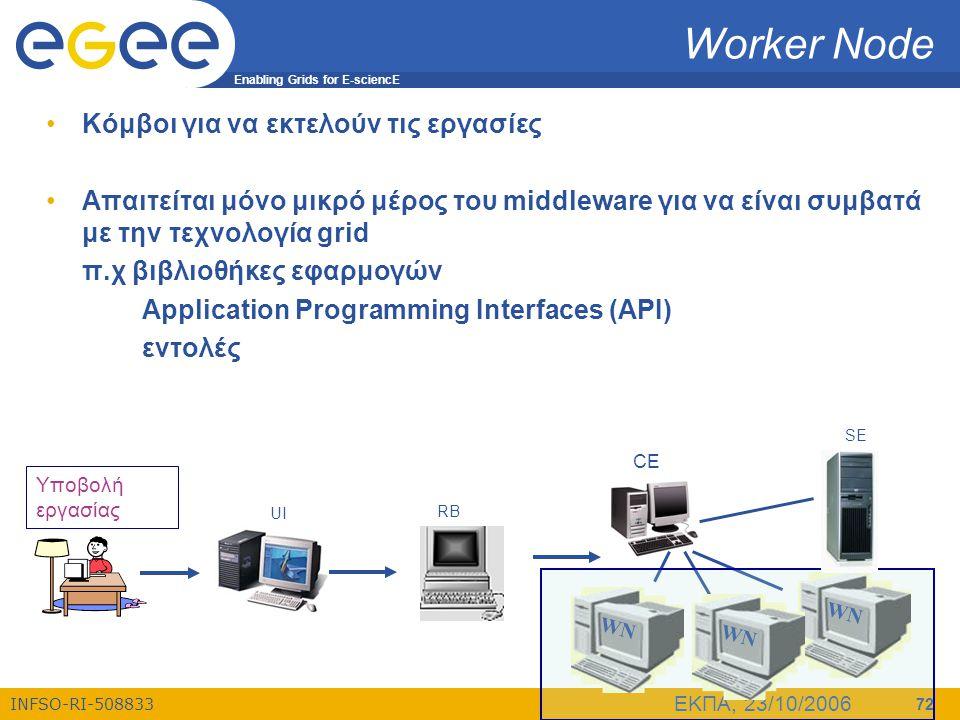 Enabling Grids for E-sciencE INFSO-RI-508833 ΕΚΠΑ, 23/10/2006 72 Worker Node •Κόμβοι για να εκτελούν τις εργασίες •Απαιτείται μόνο μικρό μέρος του mid