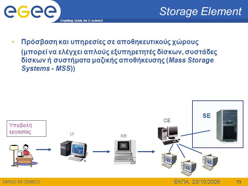 Enabling Grids for E-sciencE INFSO-RI-508833 ΕΚΠΑ, 23/10/2006 73 Storage Element •Πρόσβαση και υπηρεσίες σε αποθηκευτικούς χώρους (μπορεί να ελέγχει α