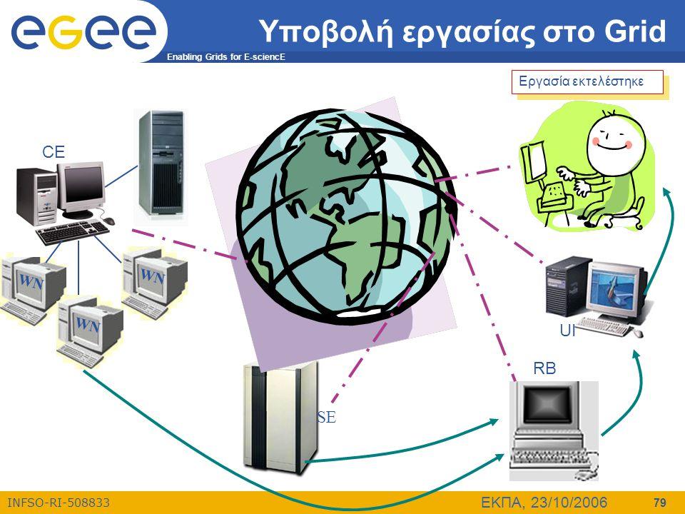 Enabling Grids for E-sciencE INFSO-RI-508833 ΕΚΠΑ, 23/10/2006 79 Υποβολή εργασίας στο Grid WN SE RB WN Εργασία εκτελέστηκε UI CE