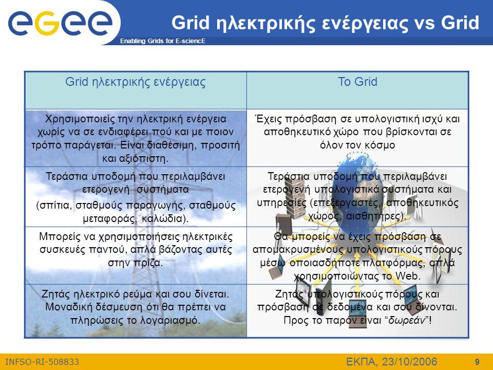 Enabling Grids for E-sciencE INFSO-RI-508833 ΕΚΠΑ, 23/10/2006 30 Βασικές αρχές του Grid (1) •Διαμοιρασμός των υπολογιστικών πόρων  Χρήστης που αποκτάει πρόσβαση στο Grid  χρησιμοποιεί απομακρυσμένους πόρους, που θα του επιτρέψουν να εκτελέσει εργασίες που δεν έχει τη δυνατότητα να εκτελέσει σε ένα μεμονωμένο υπολογιστή ή σε μία συστοιχία υπολογιστών  αποκτάει πρόσβαση σε απομακρυσμένο λογισμικό, υπολογιστικούς πόρους, δεδομένα, απομακρυσμένους αισθητήρες, τηλεσκόπια, επιστημονικά όργανα που ανήκουν σε άλλα ερευνητικά κέντρα  Προβλήματα:  Οι προσφερόμενοι πόροι ανήκουν σε διαφορετικούς ανθρώπους και η χρήση τους υπόκειται σε διαφορετικές πολιτικές και περιορισμούς  Ετερογενείς πόροι (διαφορετικά λογισμικά, διαφορετικοί κανόνες πρόσβασης και ασφάλειας)