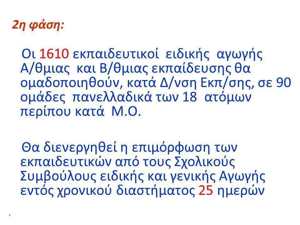 2η φάση: Οι 1610 εκπαιδευτικοί ειδικής αγωγής Α/θμιας και Β/θμιας εκπαίδευσης θα ομαδοποιηθούν, κατά Δ/νση Εκπ/σης, σε 90 ομάδες πανελλαδικά των 18 ατόμων περίπου κατά Μ.Ο.