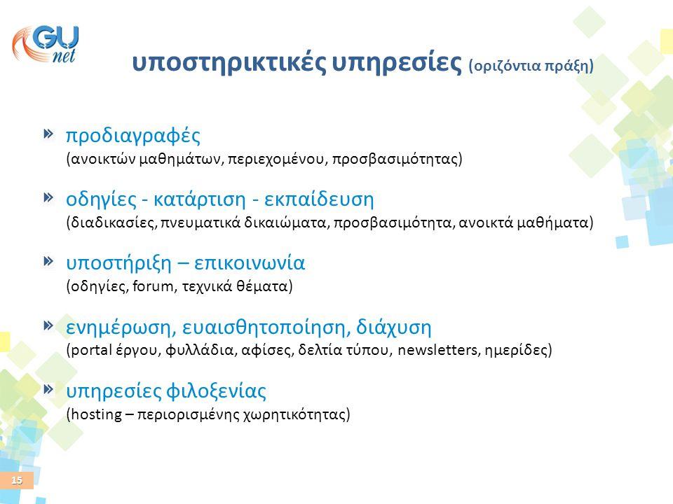 15 υποστηρικτικές υπηρεσίες (οριζόντια πράξη) προδιαγραφές (ανοικτών μαθημάτων, περιεχομένου, προσβασιμότητας) οδηγίες - κατάρτιση - εκπαίδευση (διαδι