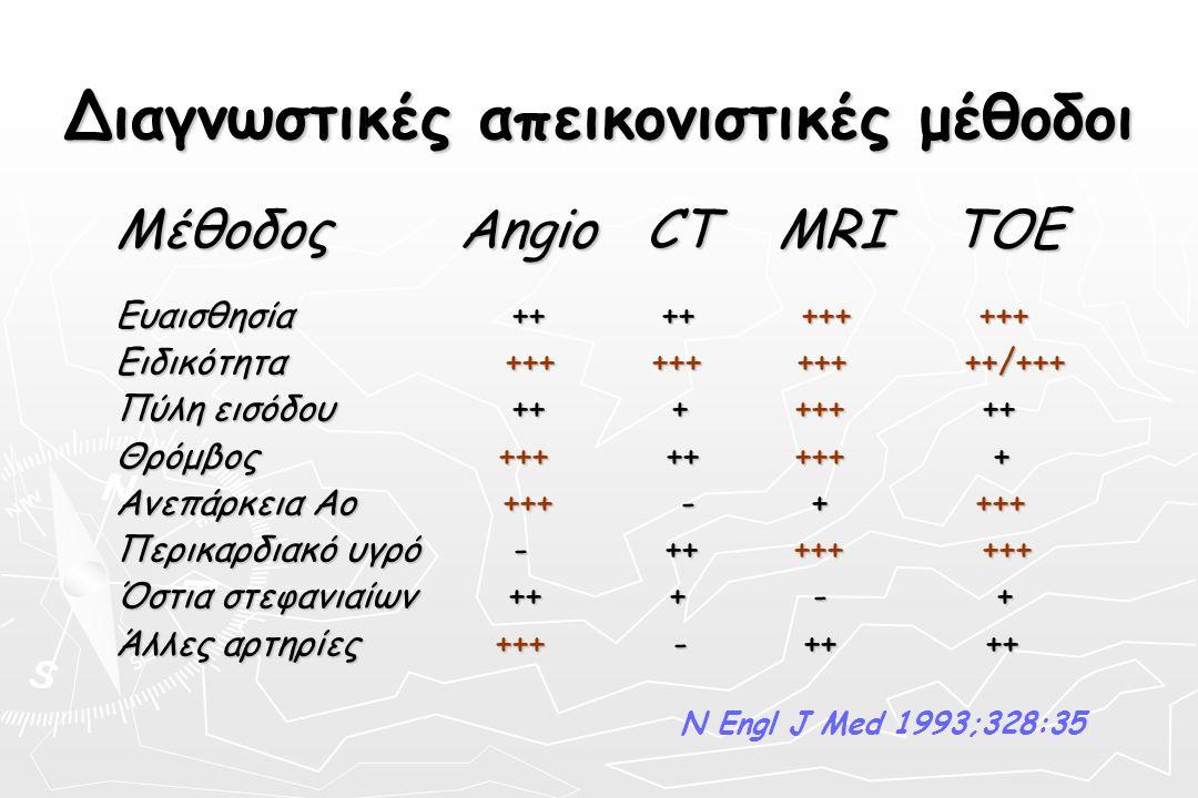 Διαγνωστικές απεικονιστικές μέθοδοι Μέθοδος Angio CT MRI TOE Ευαισθησία ++ ++ +++ +++ Ειδικότητα +++ +++ +++ ++/+++ Πύλη εισόδου ++ + +++ ++ Θρόμβος +