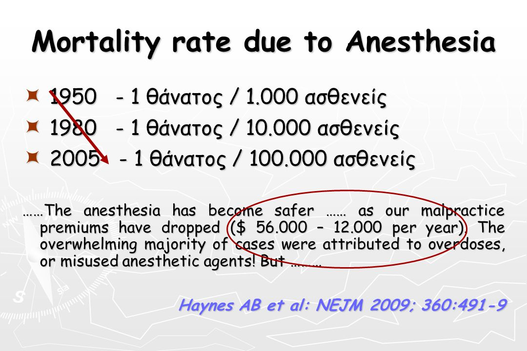 Mortality rate due to Anesthesia  1950 - 1 θάνατος / 1.000 ασθενείς  1980 - 1 θάνατος / 10.000 ασθενείς  2005 - 1 θάνατος / 100.000 ασθενείς ……The