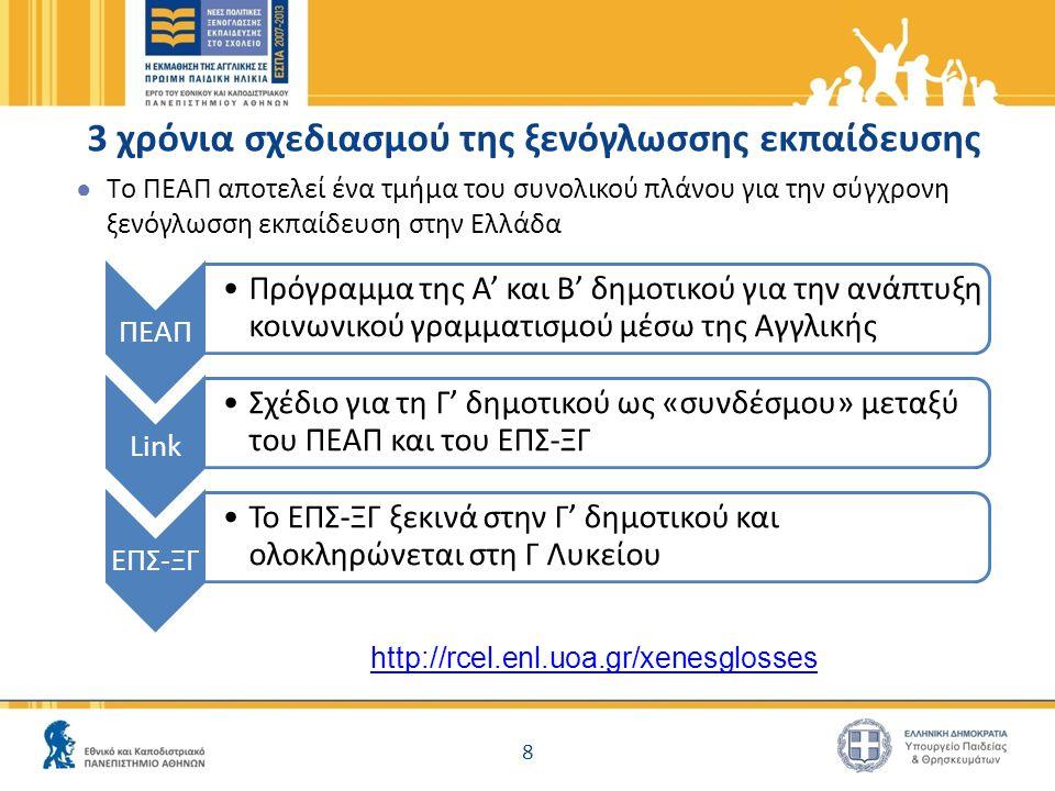 3 χρόνια σχεδιασμού της ξενόγλωσσης εκπαίδευσης ● Tο ΠΕΑΠ αποτελεί ένα τμήμα του συνολικού πλάνου για την σύγχρονη ξενόγλωσση εκπαίδευση στην Ελλάδα 8